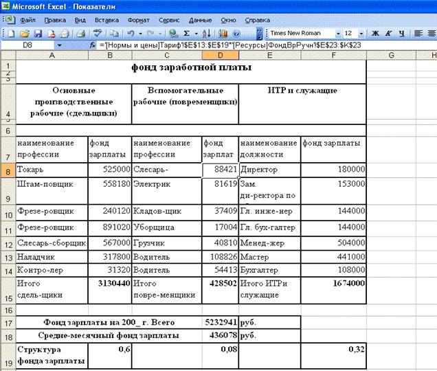 производством школьную задание на расчёт заработной платы работников пример онлайн