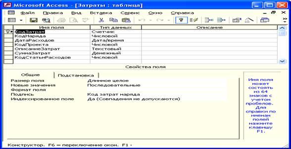 УГАЭС Информационные системы в экономике Порядок выполнения  схема структуры таблицы