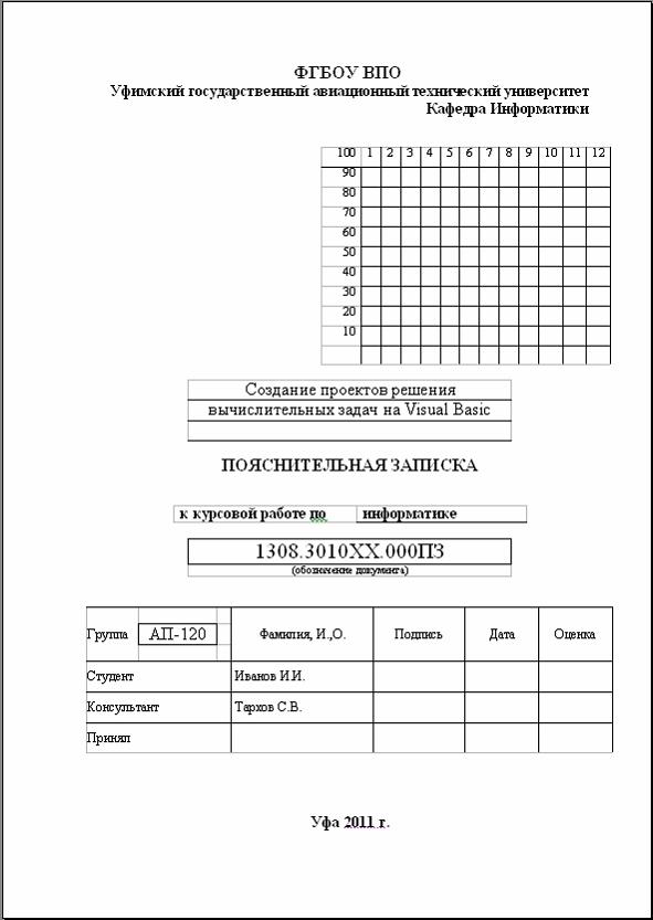 титульный лист курсовой работы  Образец титульного листа пояснительной записки к курсовой работе